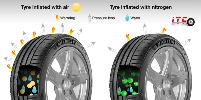 TIRES NITROGEN GAS FILLING IN DUBAI